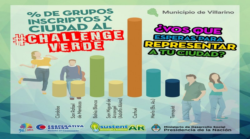 Placa Challenge Verde Porcentajes (1)