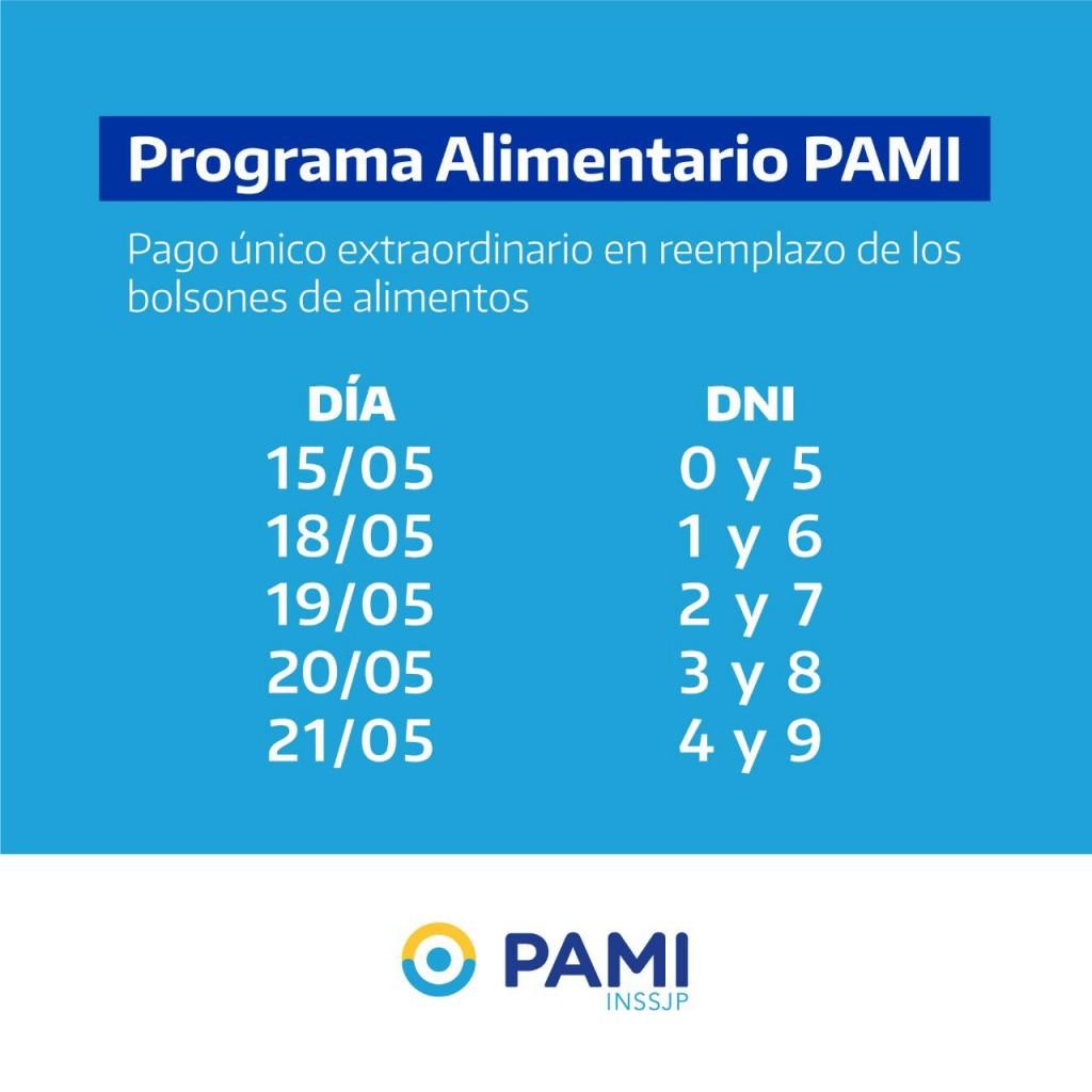 D a y DNI - Programa Alimentario PAMI
